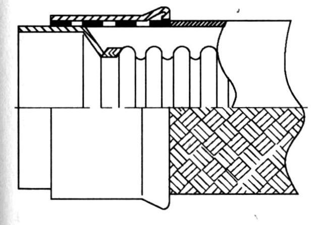 Технология ремонта труб труба в трубе