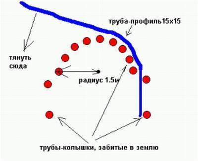 Сварка арки из труб