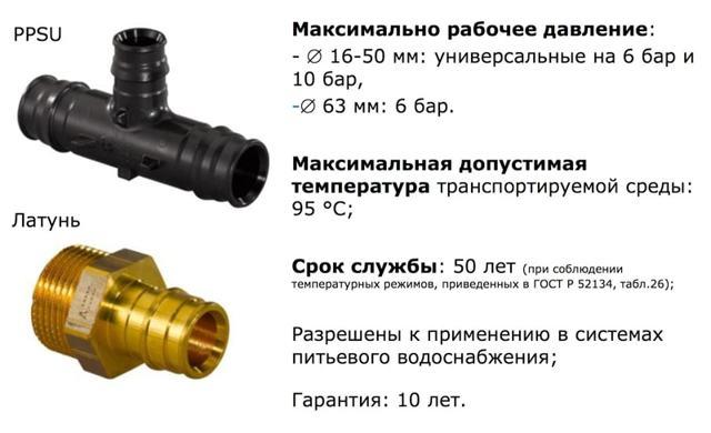 Uponor фитинги для металлопластика
