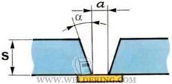 Технология сборки конструкций из труб