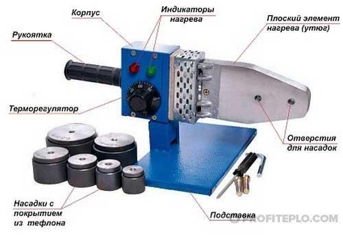 Утюг для полипропиленовых труб большого диаметра