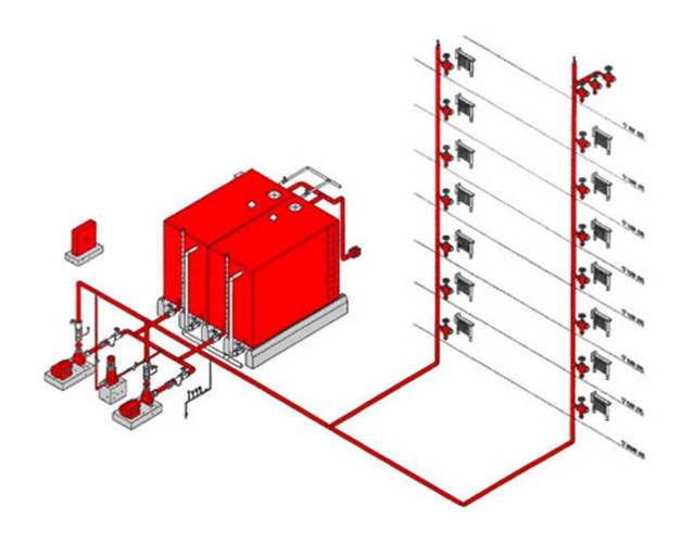 Внутренний противопожарный водопровод запорная арматура