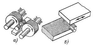 Ручная накатка для труб