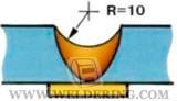 Технология ремонта оборудования трубопроводов