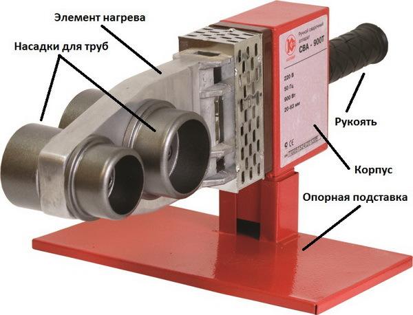 Утюг для полипропиленовых труб обзор
