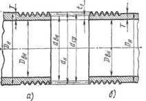Толщина стенки трубы при нарезке резьбы