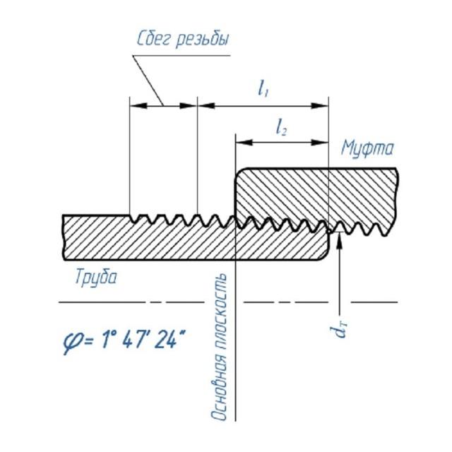 Трубной конической внутренней резьбы с номинальным размером 1 дюйм левой