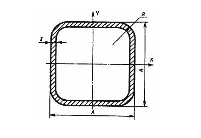 Труба стальная квадратная горячедеформированная