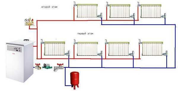 Технология монтажа отопления полипропиленовыми трубами