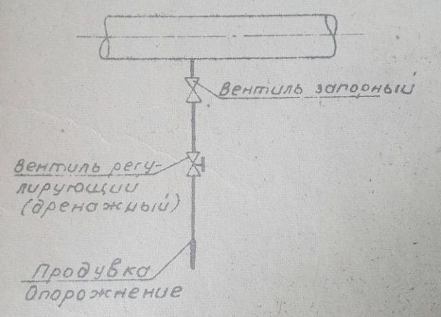 Дренажные устройства с запорной арматурой