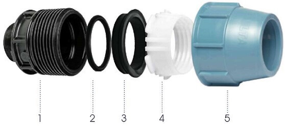 Компрессионные фитинги для пластиковы