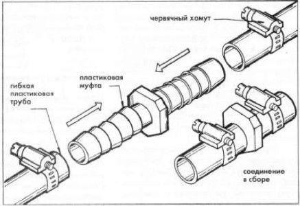 Утюг для пластиковых труб в ташкенте