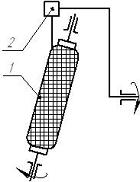 Технология непрерывной намотки стеклопластиковых труб