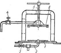 Виды работ по ремонту запорной арматуры