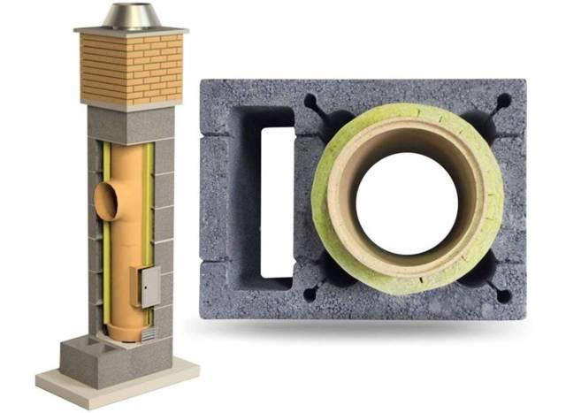 Фундаменты под металлическую дымовую трубу