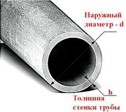 Ручная вырезка отверстие в трубе