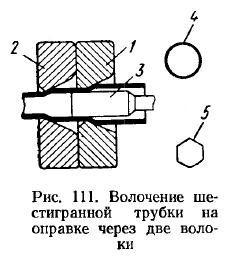 Технология волочения труб из медных сплавов