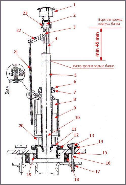 Запорная арматура для унитаза с нижней подводкой устройство ремонт регулировка