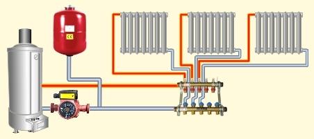 Технология монтажа трубопроводов систем отопления