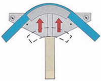 Ручной гидравлический трубогиб открытая рама