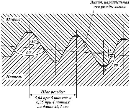 Утяжеленная бурильная труба соединение