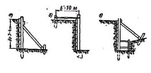 Технология крепления траншей трубами