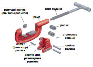 Ручная резка стальных труб