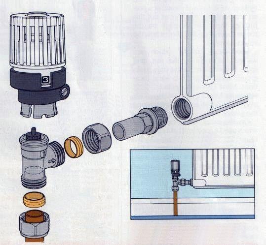 Для чего радиаторы котлы фитинги