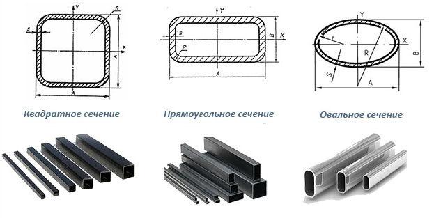 Технология изготовления квадратной трубы