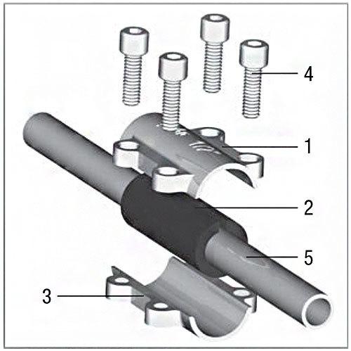 Технология ремонта стальных трубопроводов