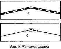 Топография труба под дорогой
