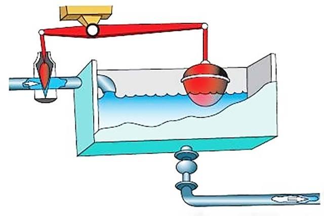 В чем отличие запорной арматуры от запорно регулирующей арматуры