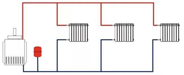 Технология монтажа системы отопления из полипропиленовых труб