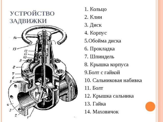 Разборка ремонт сборка запорной арматуры