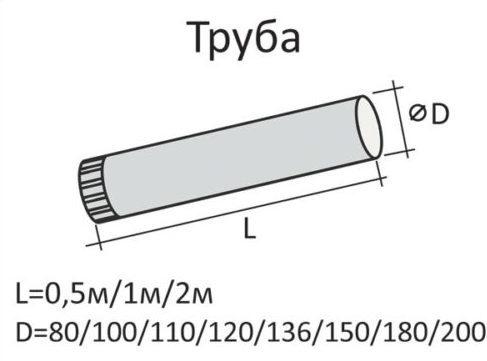 Труба 100 мм диаметр составляет