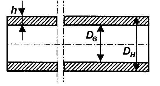 Труба 108 мм параметры