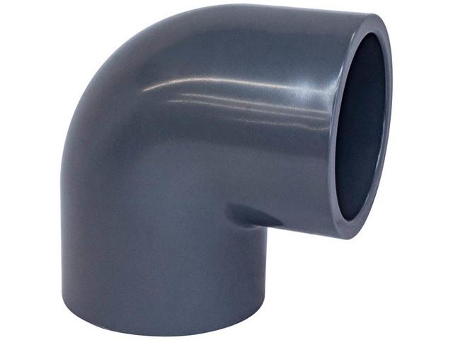 Пвх фитинги 32 диаметр