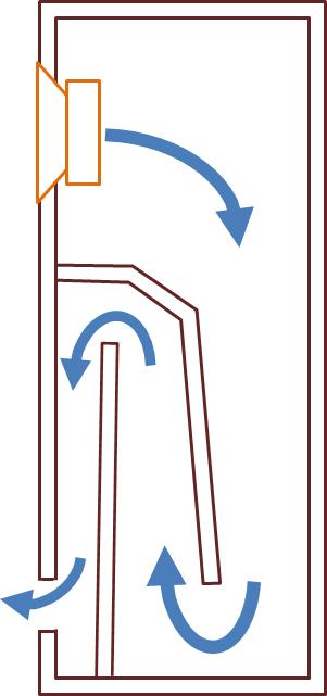Фазоинвертор или труба войта