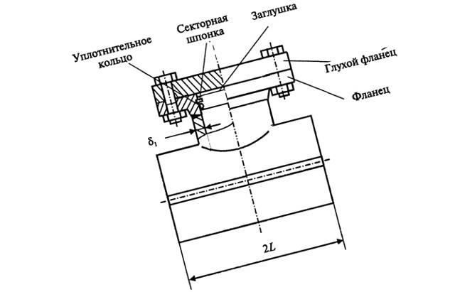 Технология соединения труб фланцами