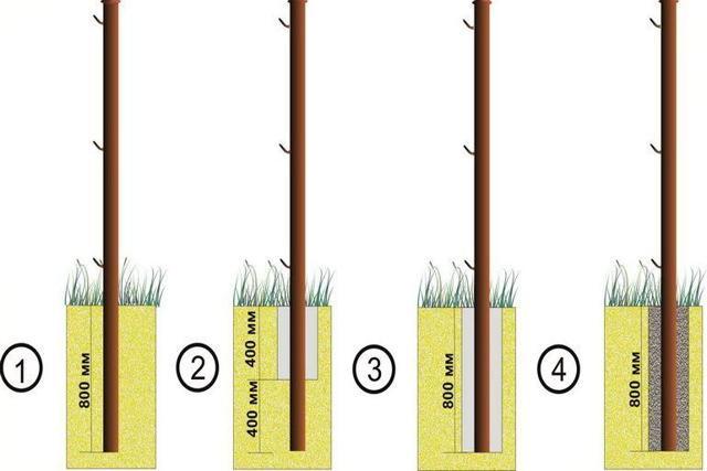 Технология изготовления ограждения из труб