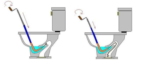 Ручная спираль прочистка труб