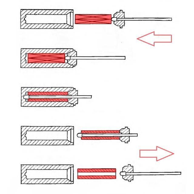 Технология производства бесшовных труб методом горячей прокатки