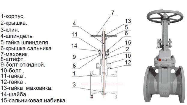Вес запорной арматуры 30с41нж