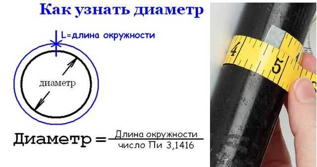 Труба стальная диаметр 355