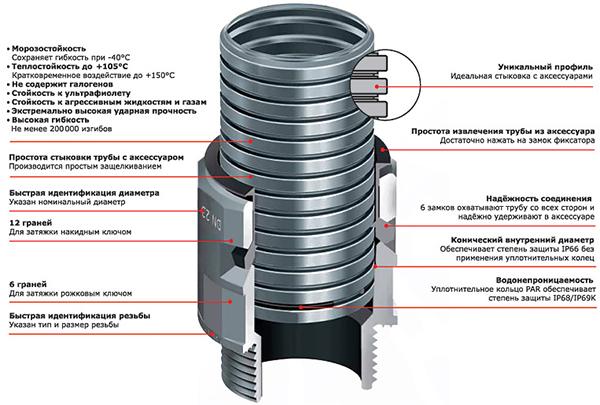 Технология монтажа труба в трубу