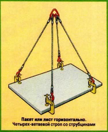 Типовая схема строповки труб