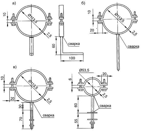 Саморезы для пвх труб