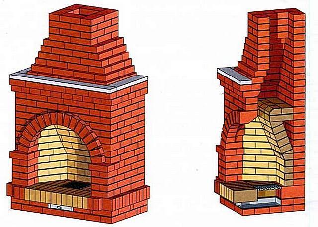 Толщина трубы для камина