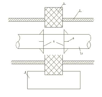 Виды запорной арматуры тепловых сетей