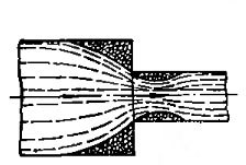 Учет местных сопротивлений трубопровода движению жидкости